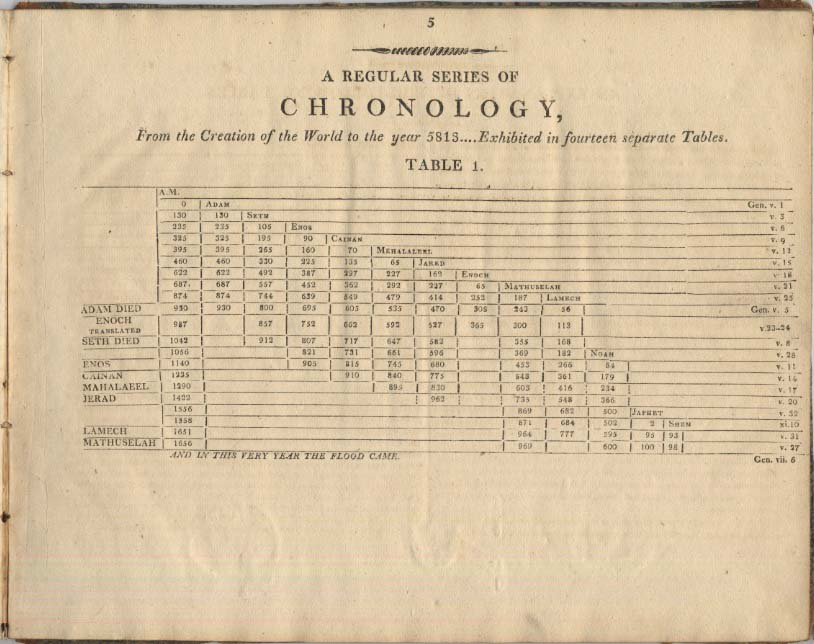 Chronology-chart 1r