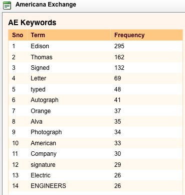 Edisonkeywords