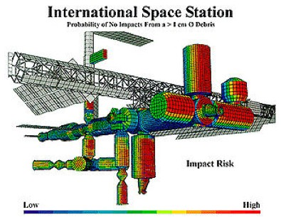 Intspace